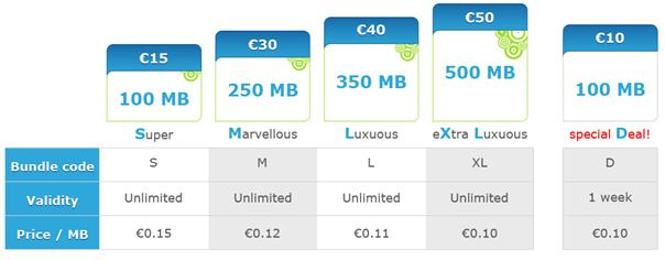 Data plans from LeFrenchMobile